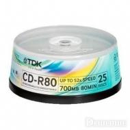 Диск CD-RW TDK bulk25