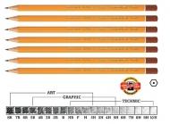Олівець без гумки Koh-i-noor 1500